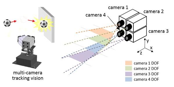 camera-bosch-tại-việt-nam
