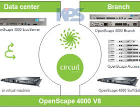 Tổng đai Openscape 4000 Kps System Corp Cong Ty Cổ Phần Hệ